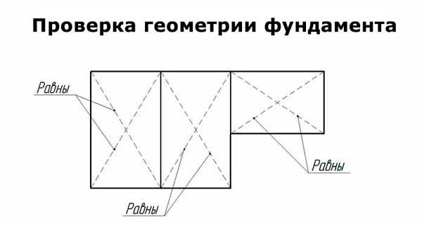 подготовка диагоналей фундамента дома