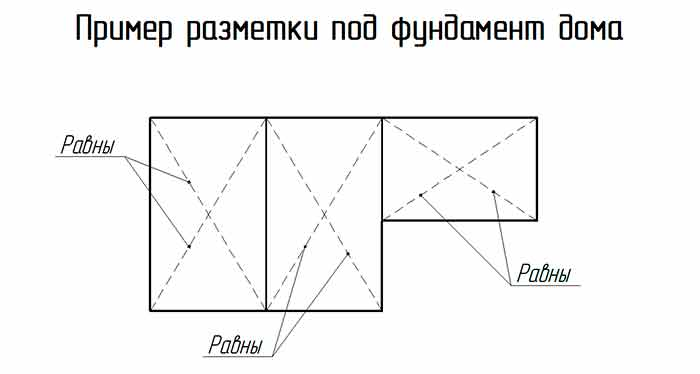 разметка фундамента под дом